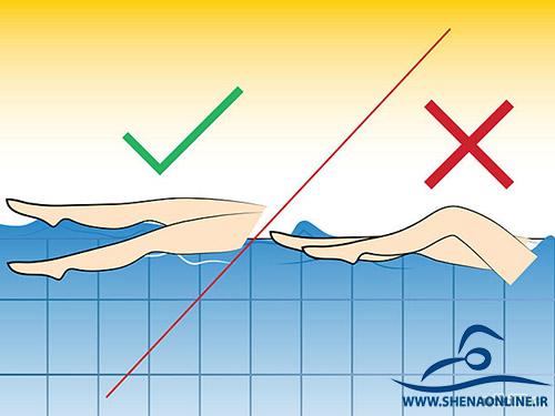 آموزش شنا کرال پشت